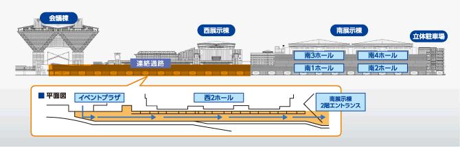 東京 ビッグ サイト 会議 棟